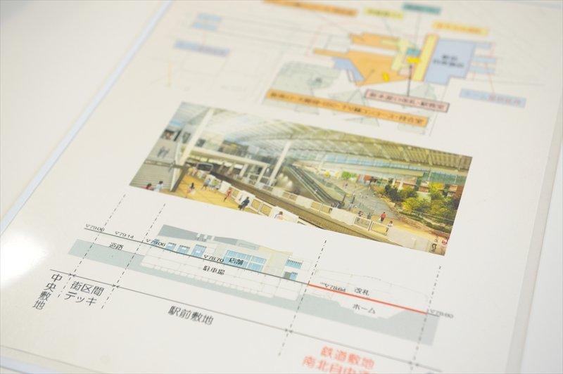 駅施設リニューアルに関する資料